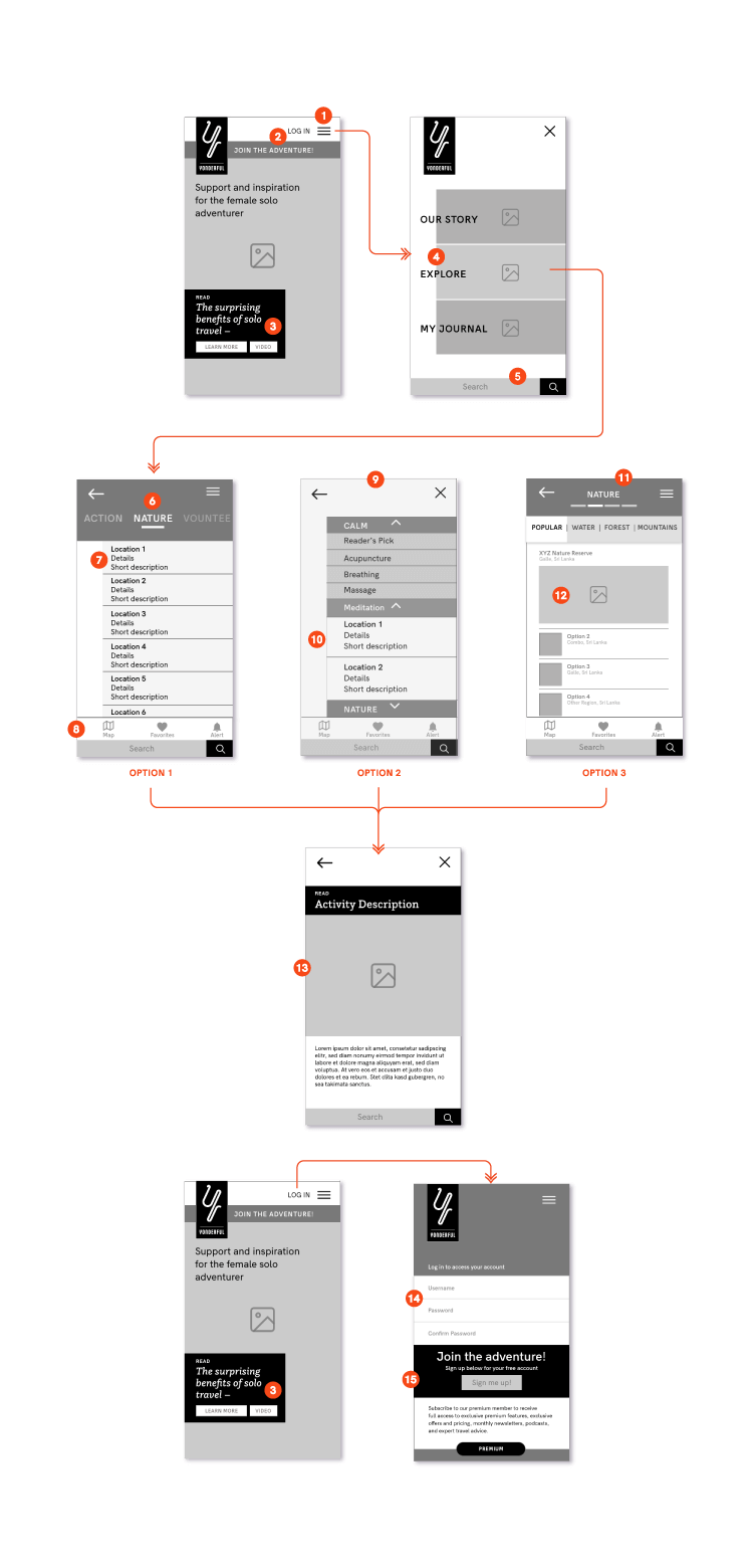 Small_EB_MobileWireframe