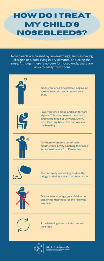 How do I Treat My Child's Nosebleed