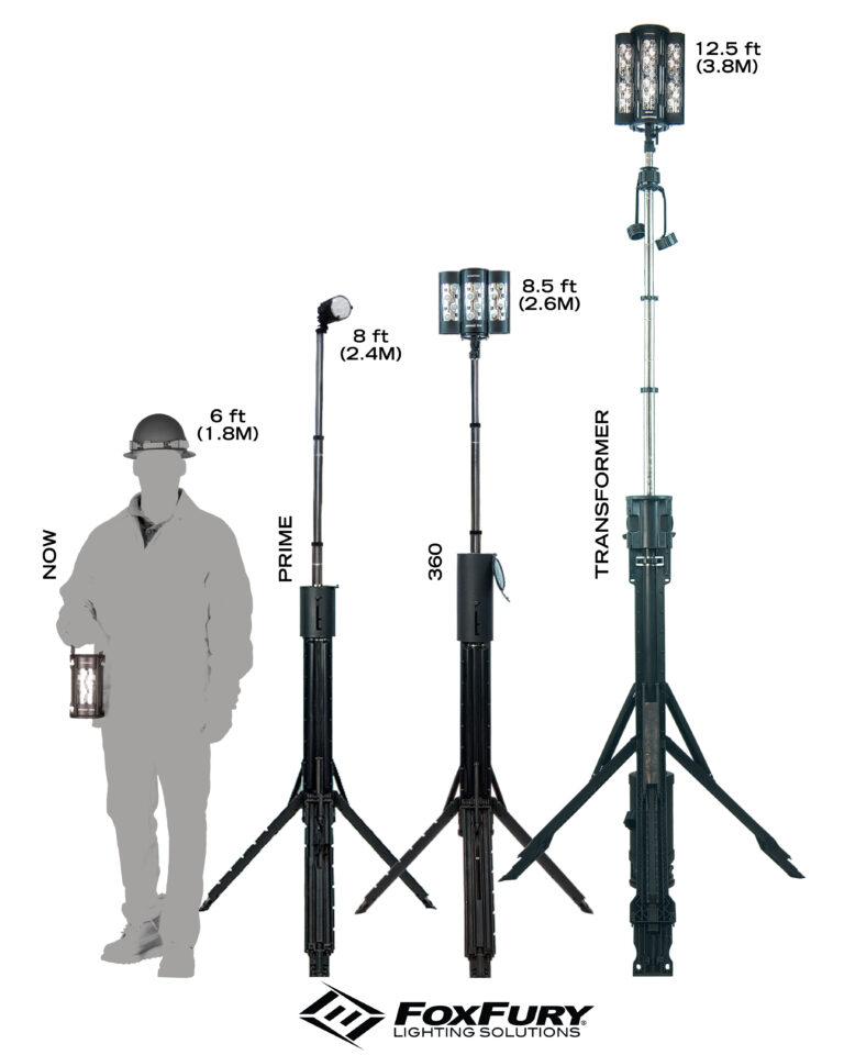 FoxFury Nomad Series Area-Spot Lights