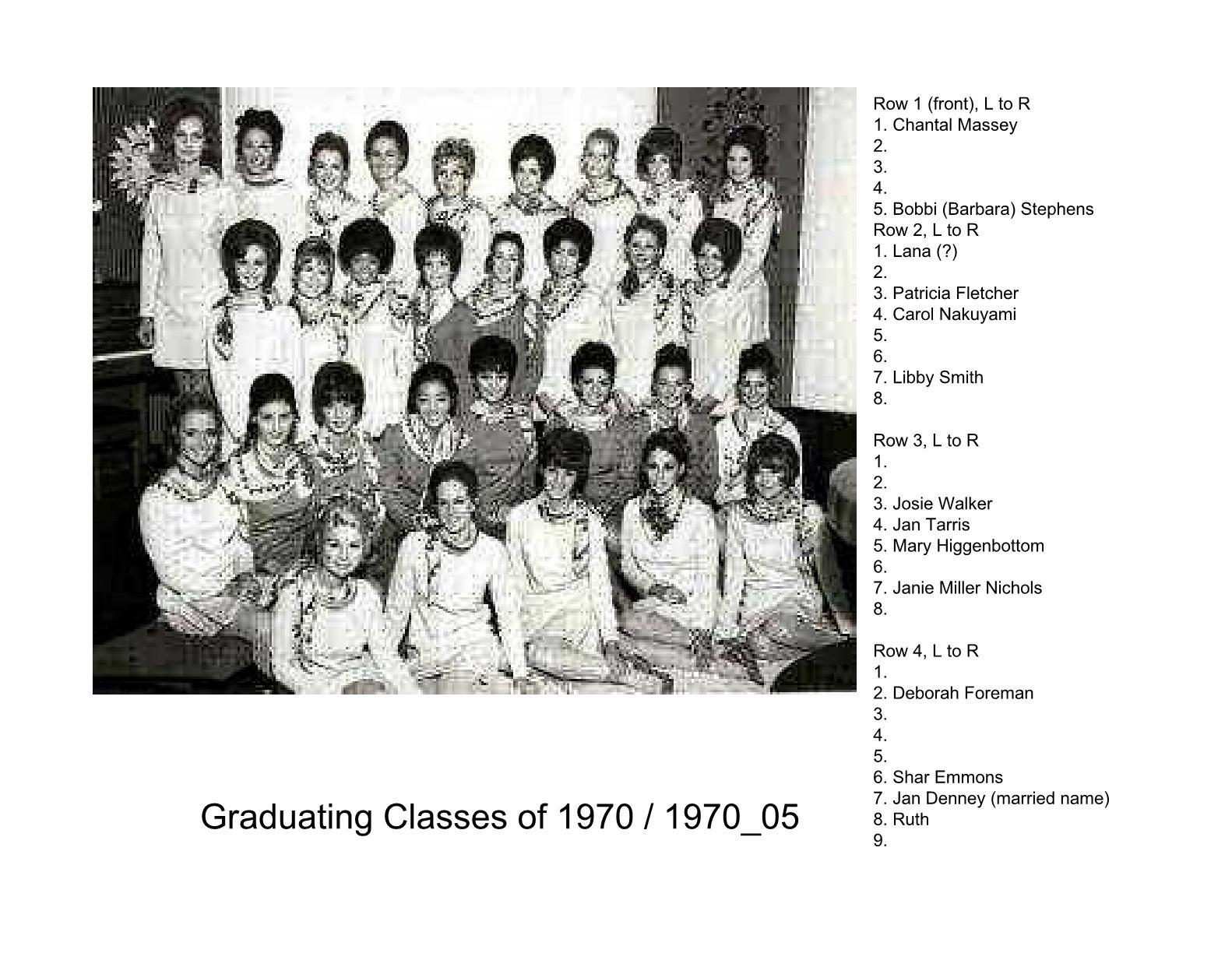 1970s classes