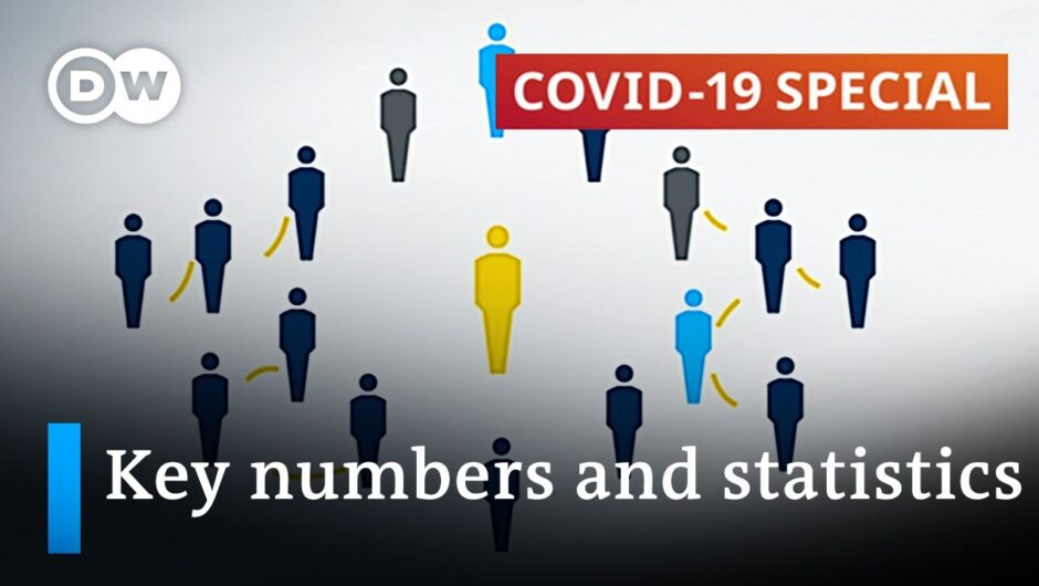 What numbers are key in fighting the coronavirus pandemic?   COVID-19 Special