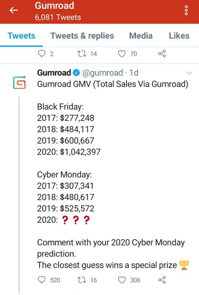 Gumroad sales