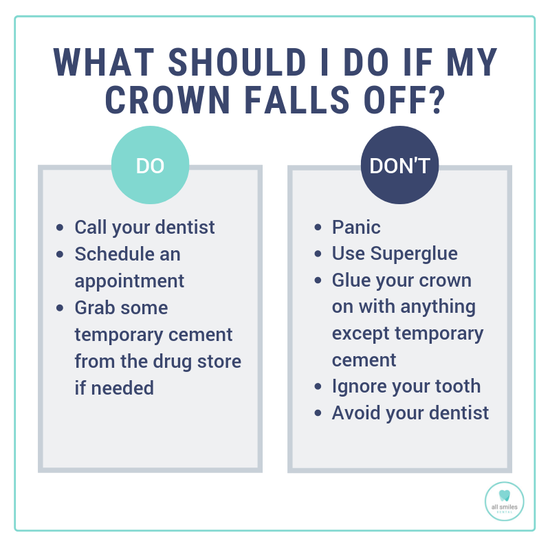 What should I do if my crown falls off infographic