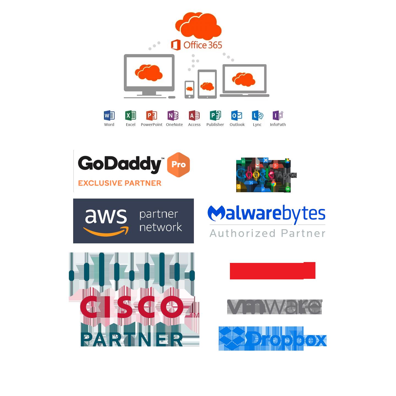 oem partner list containing partnerships with office 365 godaddy aws cisco meraki veritas malwarebytes vmware and dropbox