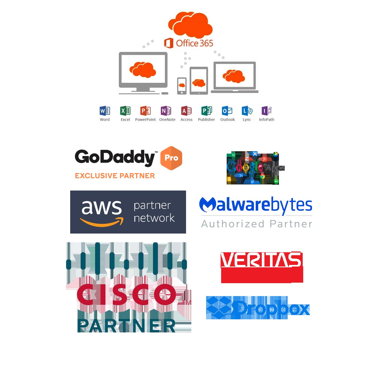 malwarebytes microsoft 365 godaddy aws cisco veritas and dropbox partnerships