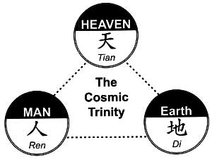 concepts_cosmicTrinity