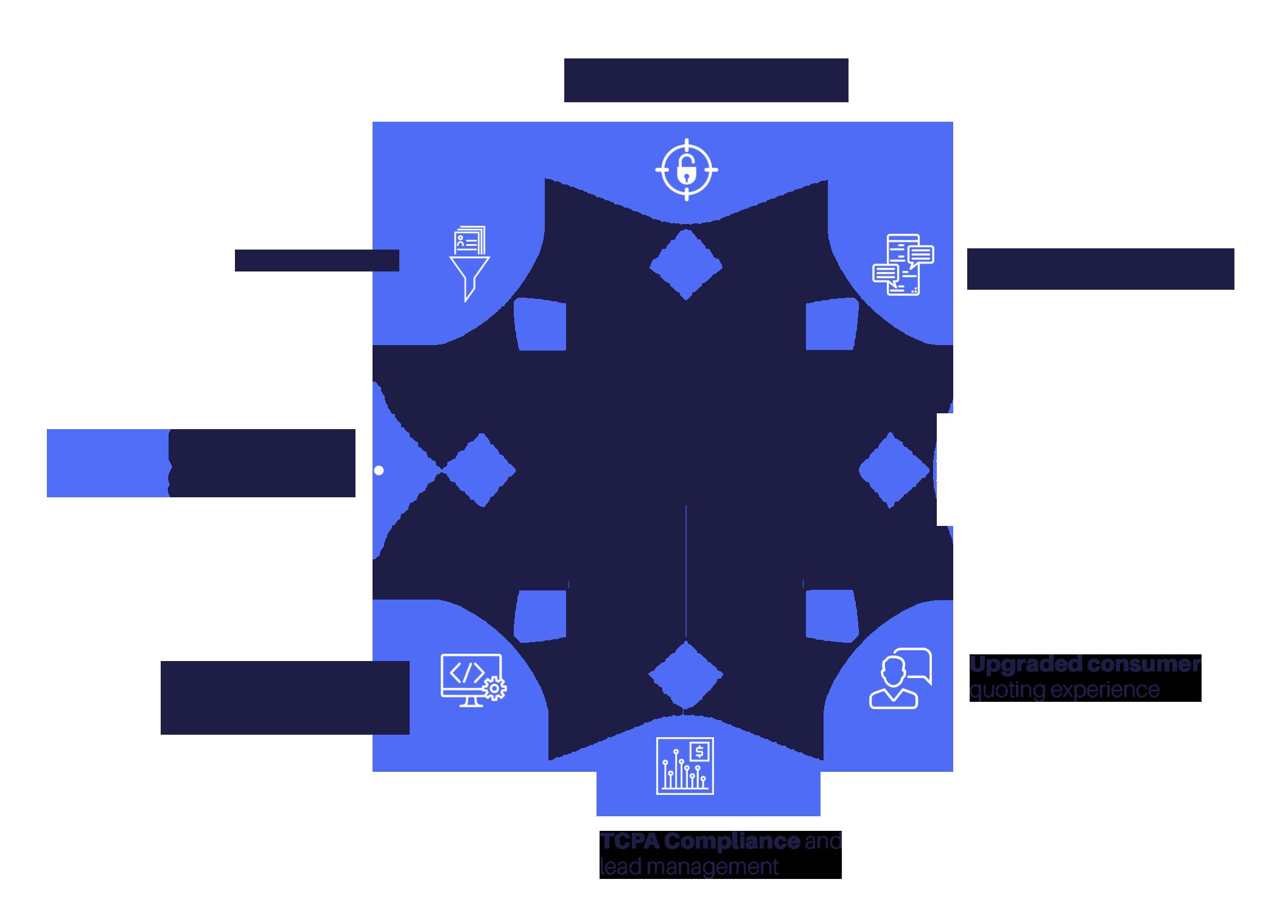 Felton Solutions | Partner Ecosystem