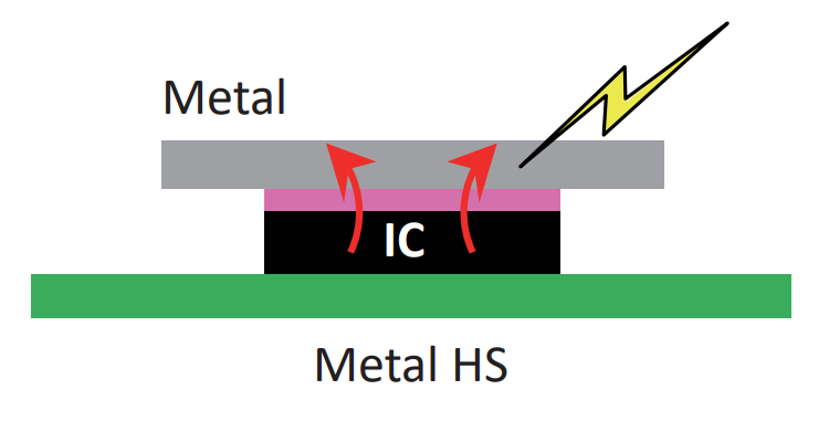 Metal HS: EMI issue with metalized heat sink