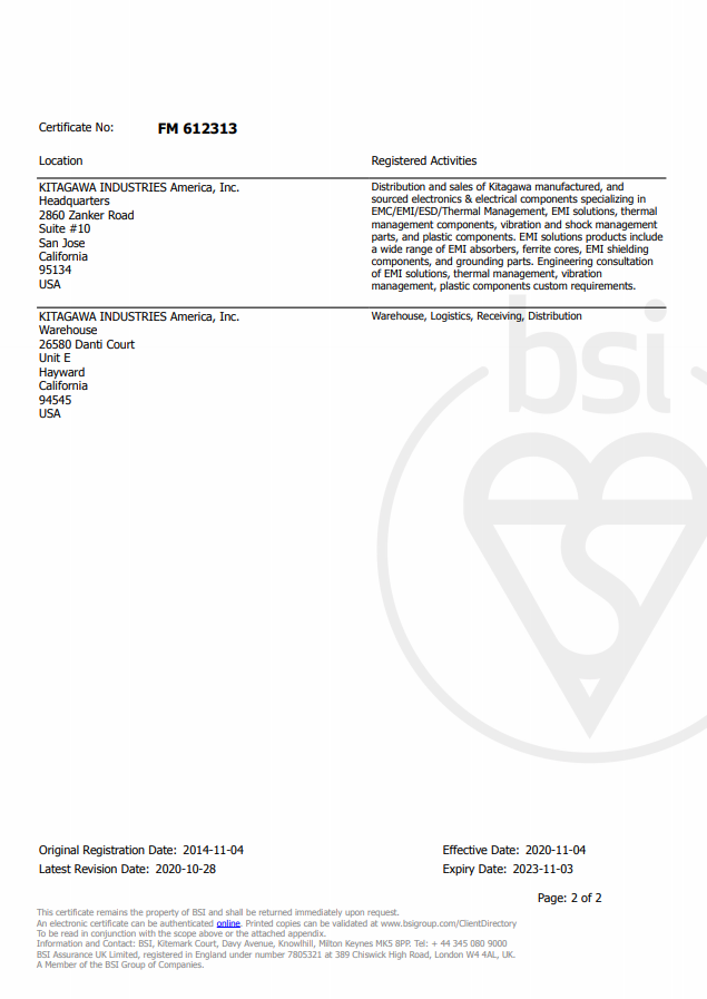 Quality Management System – ISO 9001:2015 - P2
