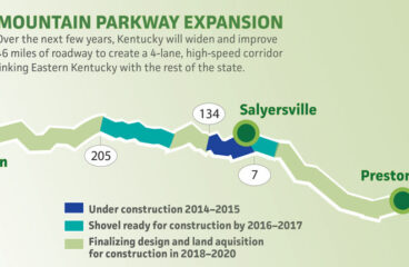 Citizens Learn About 21 Miles of Work Ahead on Mountain Parkway Expansion