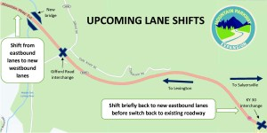 Construction Progress Bringing Traffic Switches This Week on Mountain Parkway