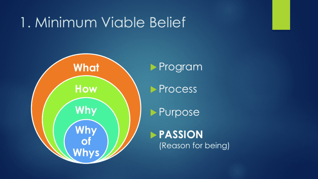Minimum Viable Belief