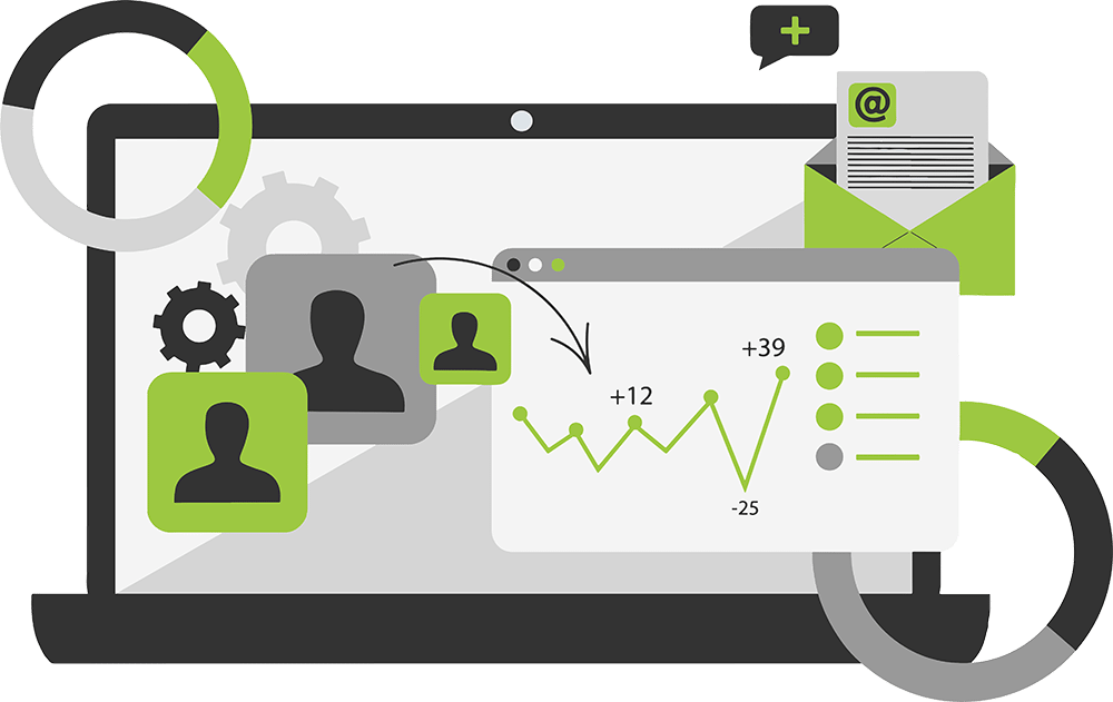 Loyalty Features - 360 CRM