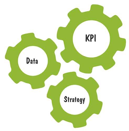 Loyalty KPIs Goals