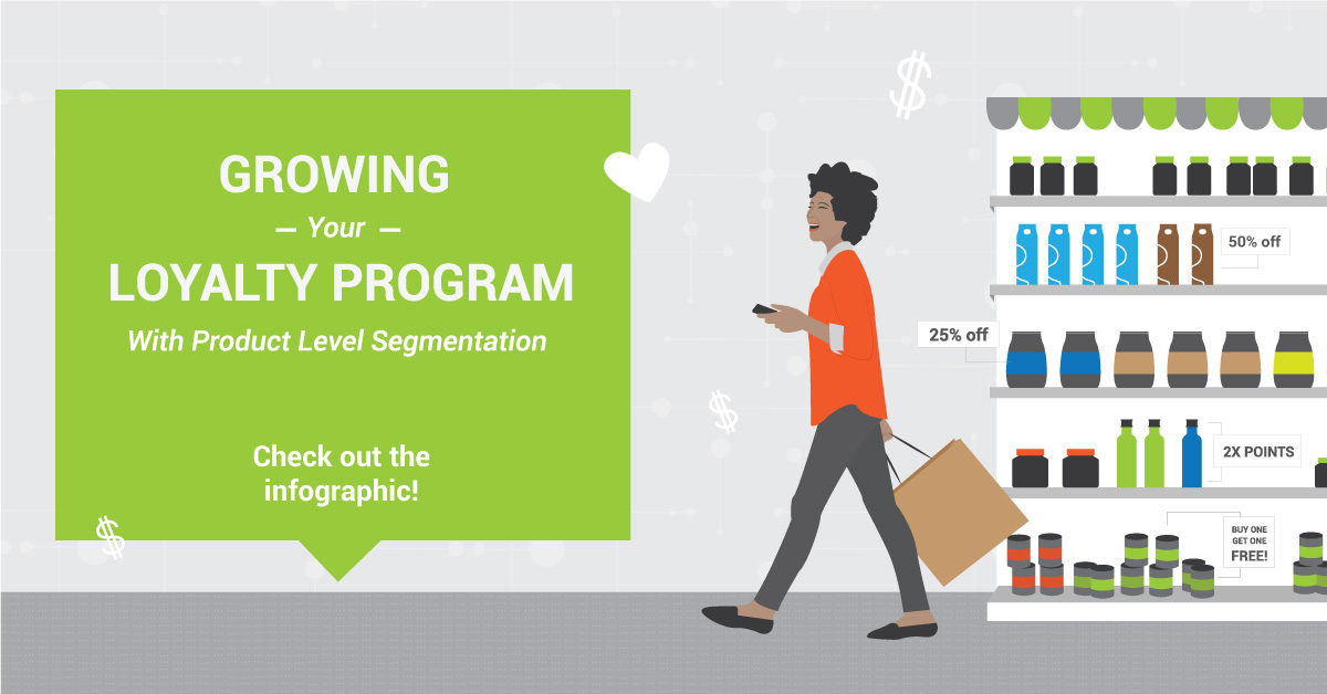 Product Level Segmentation - Infographic