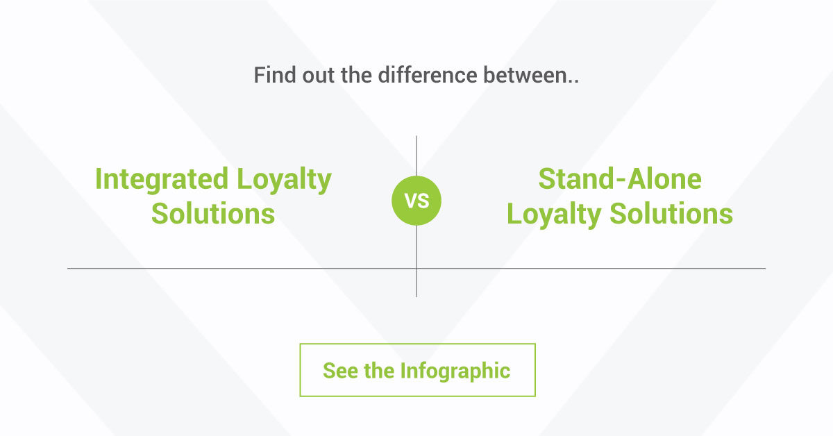 Comparing Integrated and Stand-Alone Loyalty Solutions Hero Illustration