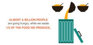 Food waste stats
