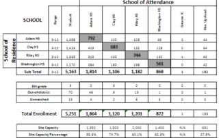 attendance matrix