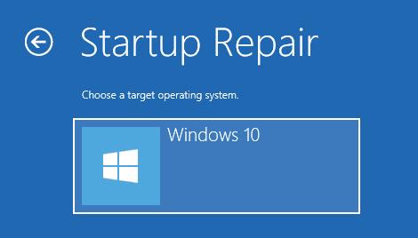 How do you fix a computer that failed to start - Tech Naandi Solutions