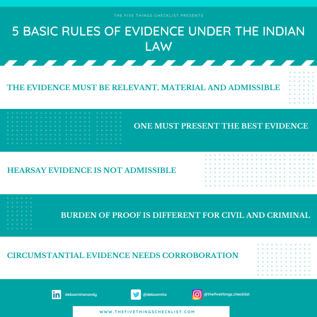 basic rules of evidence under Indian Law