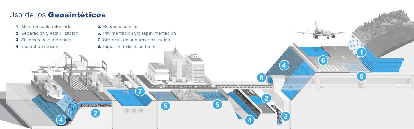Asisomos_marketing-de-comtenidos-en-Bogota