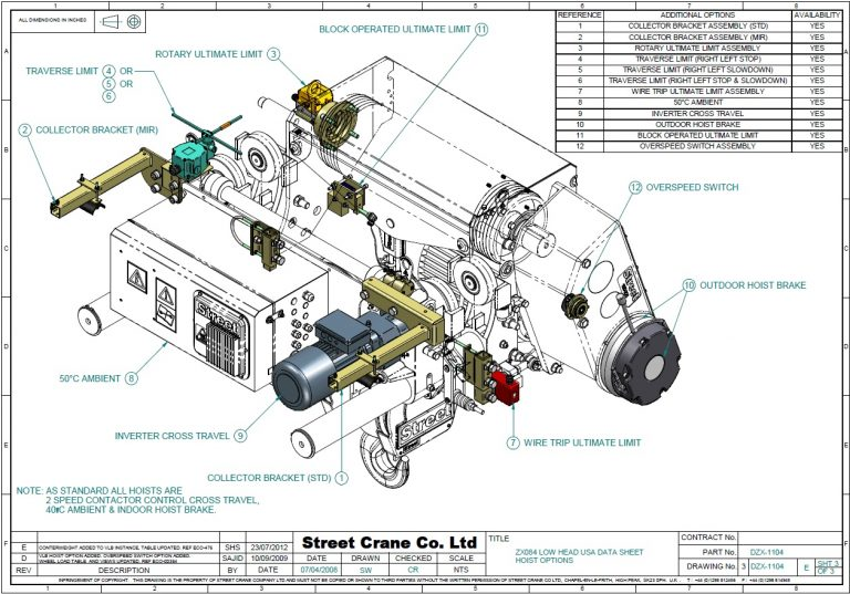 Overhead Bridge Crane Hoist