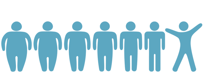 Individual Weight Loss Program Tampa