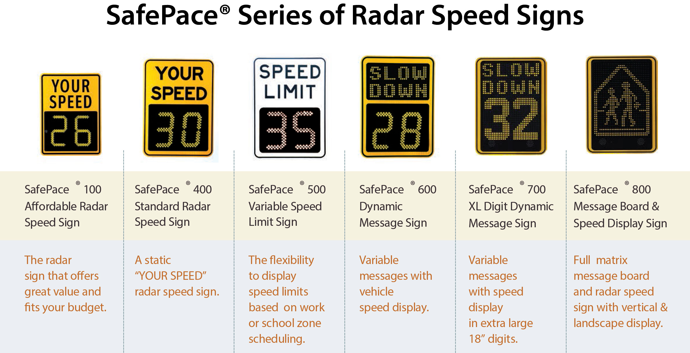 Safepace Signs