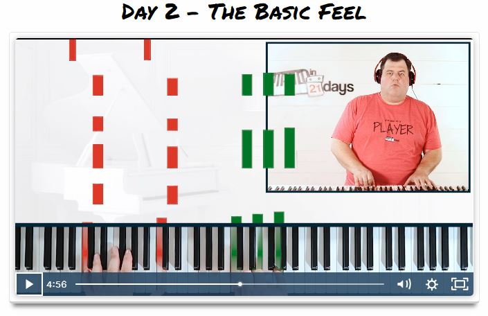 Piano In 21 Days Melody & Ear Training