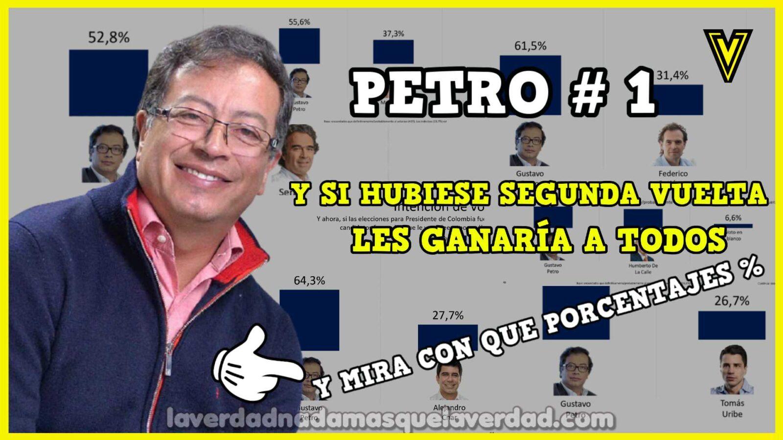 PETRO # 1 Y SI HUBIESE SEGUNDA VUELTA LES GANARÍA A TODOS