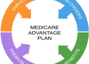 How to Pick the Best Medicare Advantage Plan for You