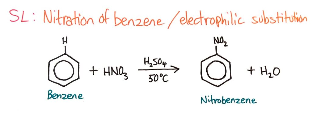 Nitration of benzene (SL)