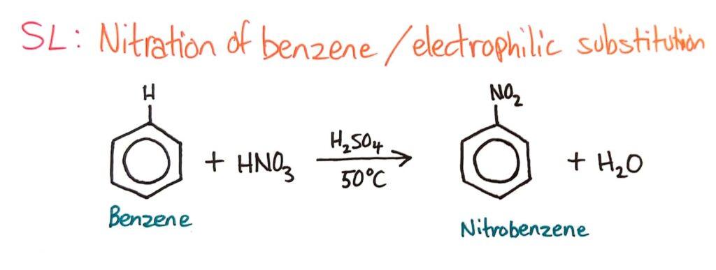Nitration of benzene (SL)