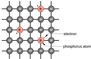 Phosphorous doped silicon lattice
