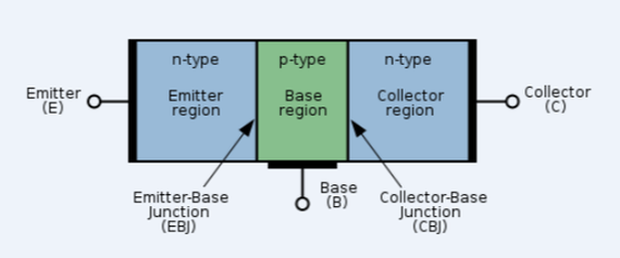 pnp transistor diagram