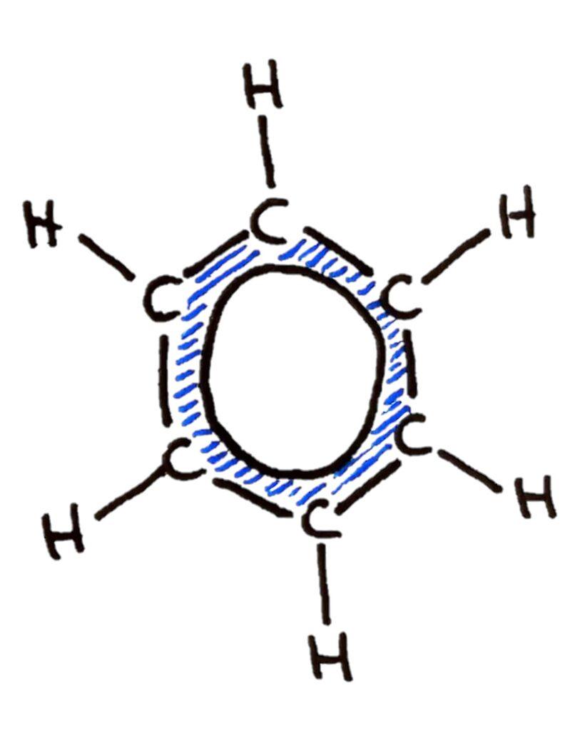 Benzene electron dense area