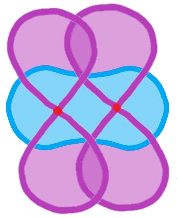 Pi bonding double bond