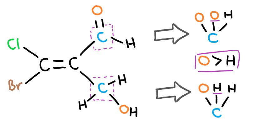 EZ isomer hard example solved