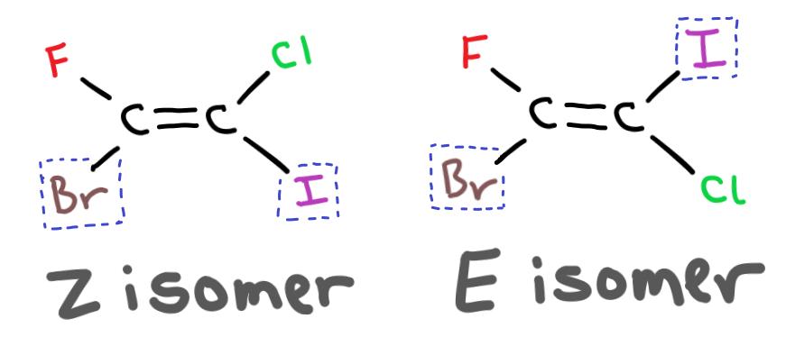 EZ isomers example