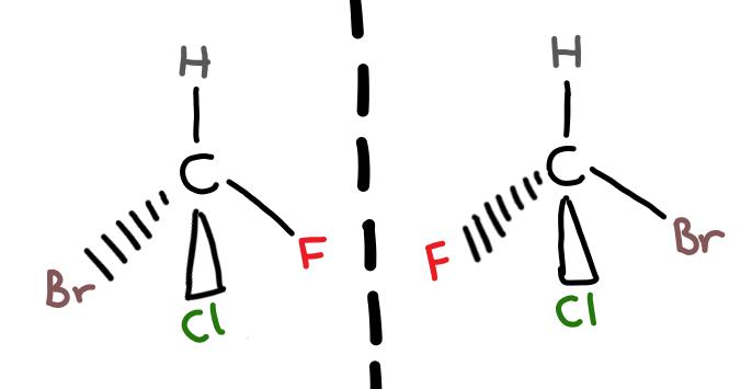 Optical isomers mirror image