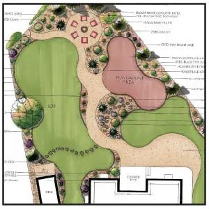 Landscaping Design Areas 1