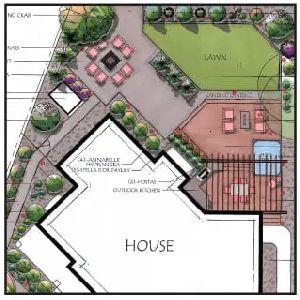 Landscape Designing Areas 2