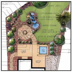 Landscape Designing Areas 3