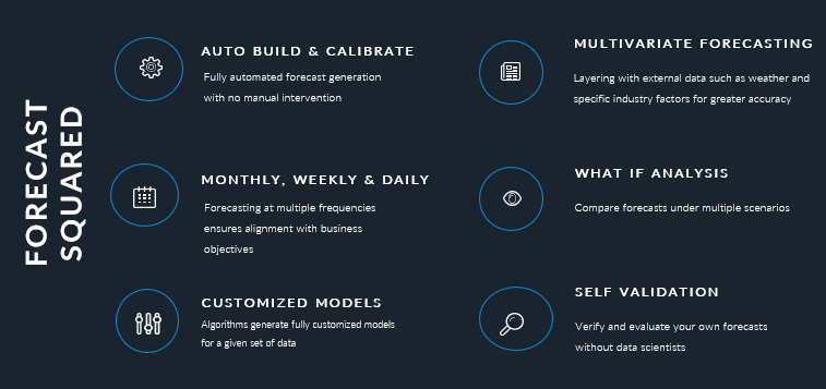 features of forecast