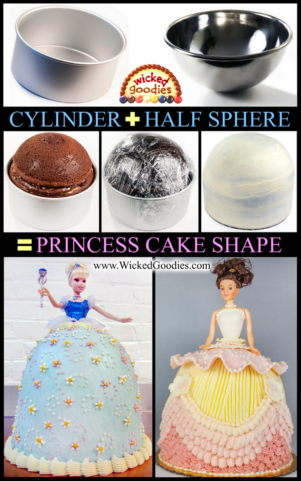 Half Sphere Cake Tutorial