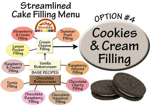 Cookies and Cream Cake Filling Recipe
