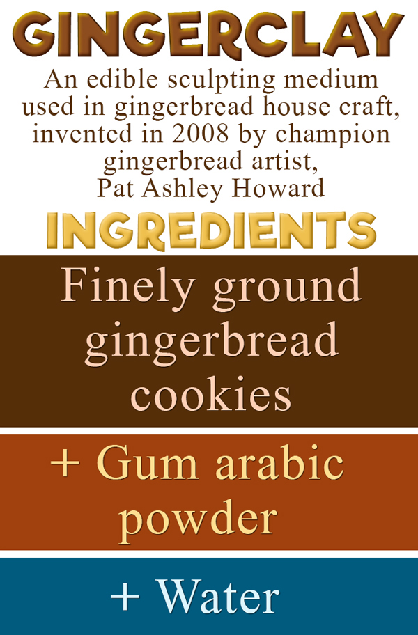 Gingerclay Gingerbread House Sculpting Recipe