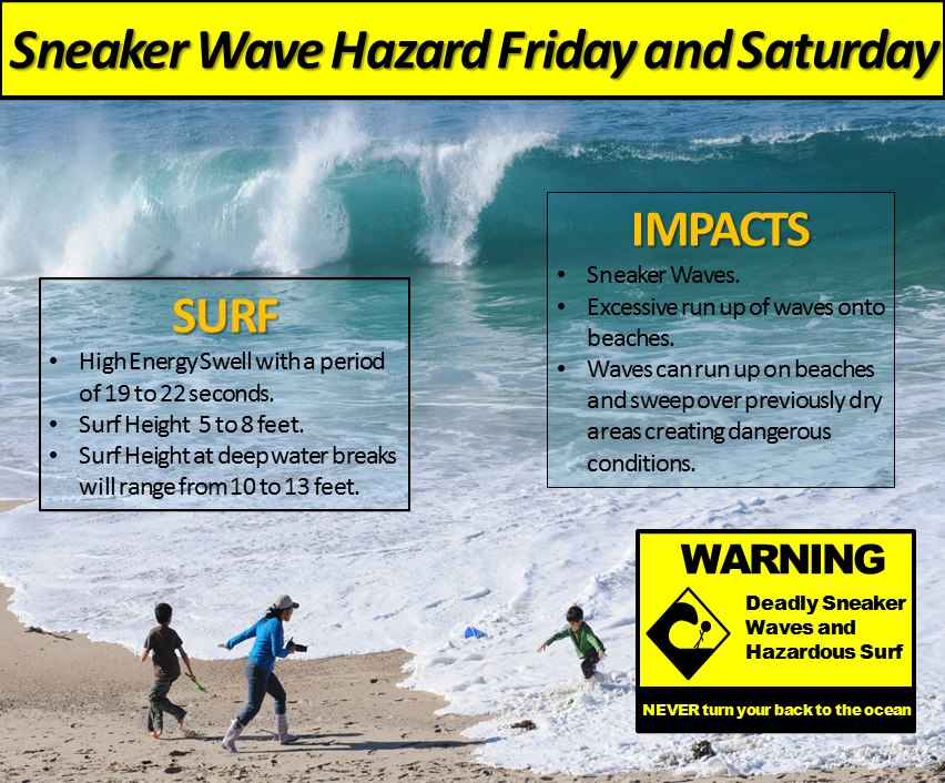 Everything South City South San Francisco Sneaker Waves Warning