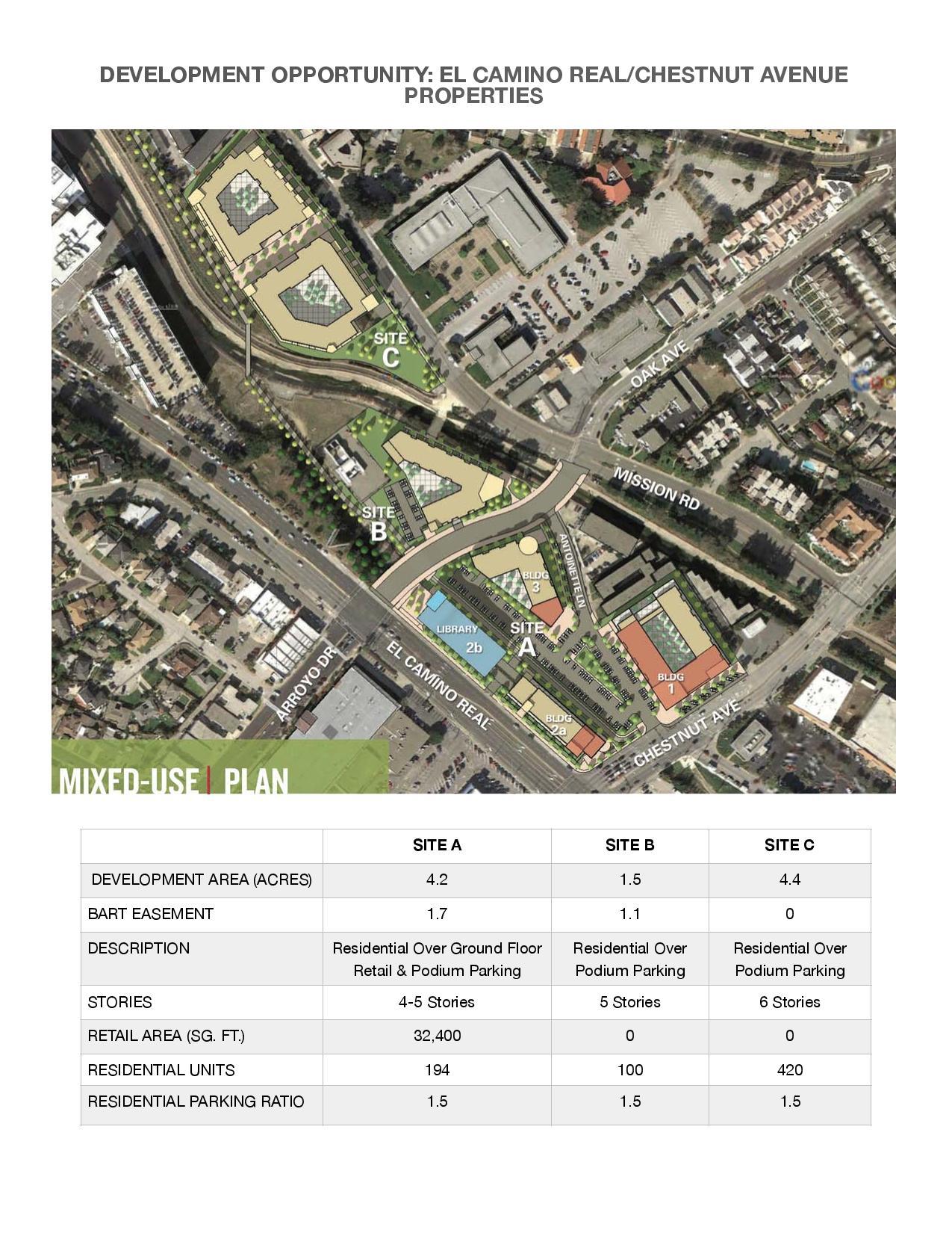 Development-page-009