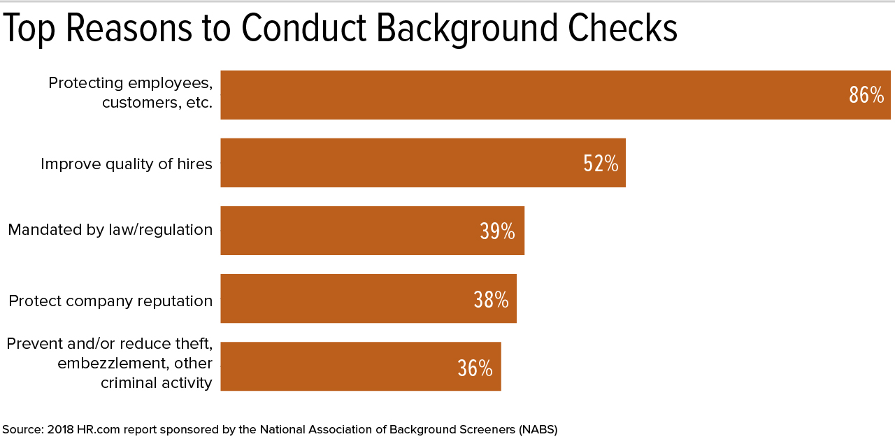top ten reasons background check